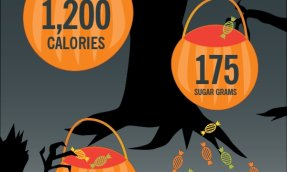 Halloween Horrors and Scary Candy Calories